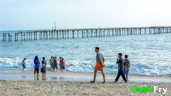 Allepy Beach