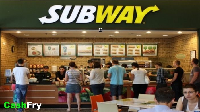 Subway Menu with Prices in India