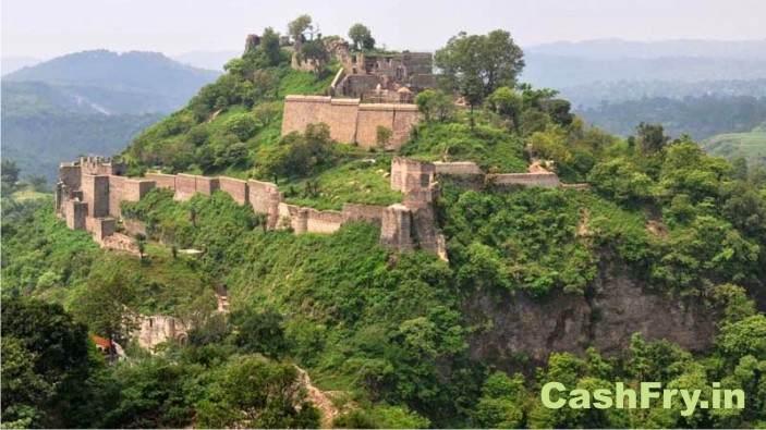 Kangra Fort History