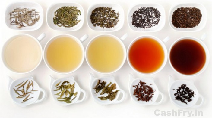 What is tea Types of Tea Benefits Side Effects of Tea