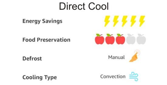 Direct Cool Refrigerators